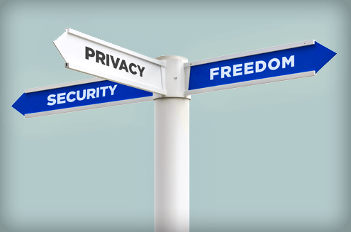 PrivacySecurityFreedom