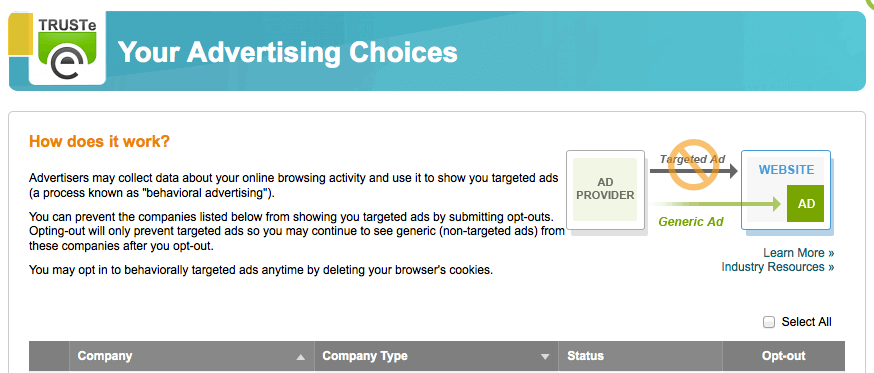 adchoices_box