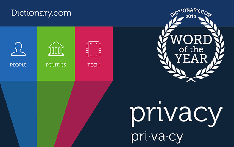 dictionarycom_wordoftheyear_privacy